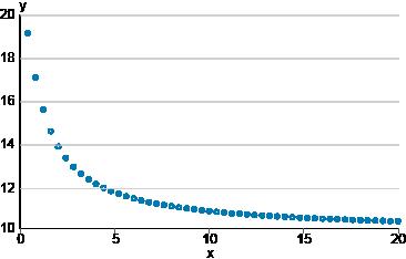 Pearsonin Korrelaatiokerroin
